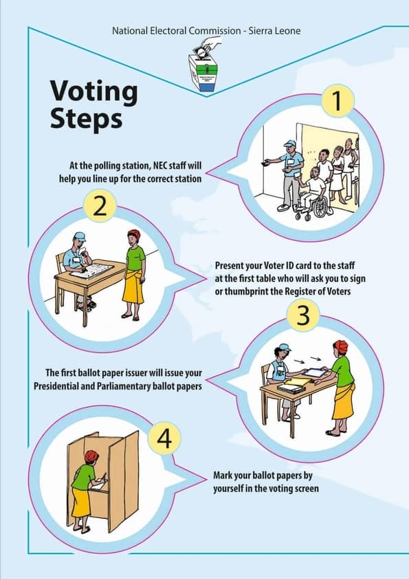 ec-undp-jtf-sierra-leone-resources-flyer-voting-steps